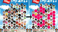 Jak velký dopad bude mít bojkot vydavatelů na Tokijský mezinárodní veletrh anime, o kterém nedávno psal Doc. Odine, ukazuje pěkný obrázek napravo, kde byly červeně vymazány postavy bojkotujících firem. Protest, […]