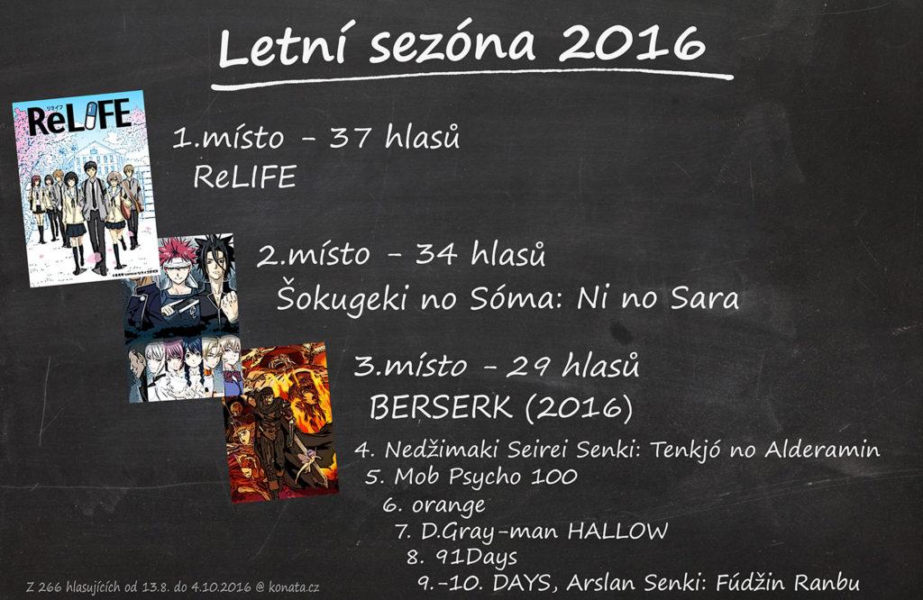 02_leto2016